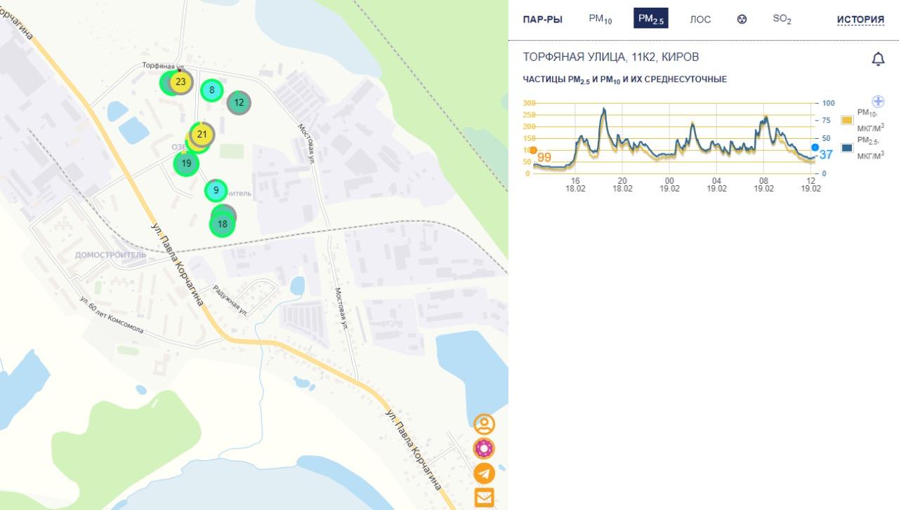 В Кирове обсудили создание сигнальной сети общественного контроля состояния атмосферного воздуха